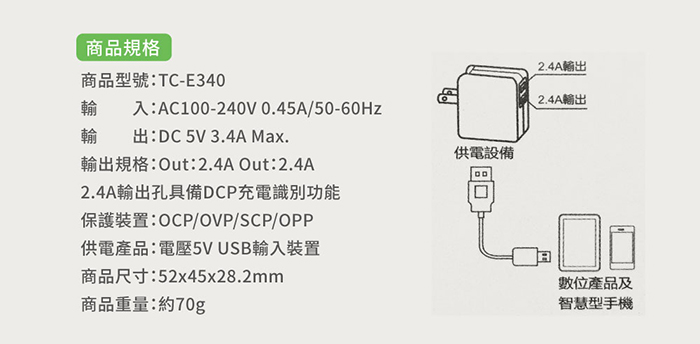 雙USB孔 5V 2.4A 高速充電器規格