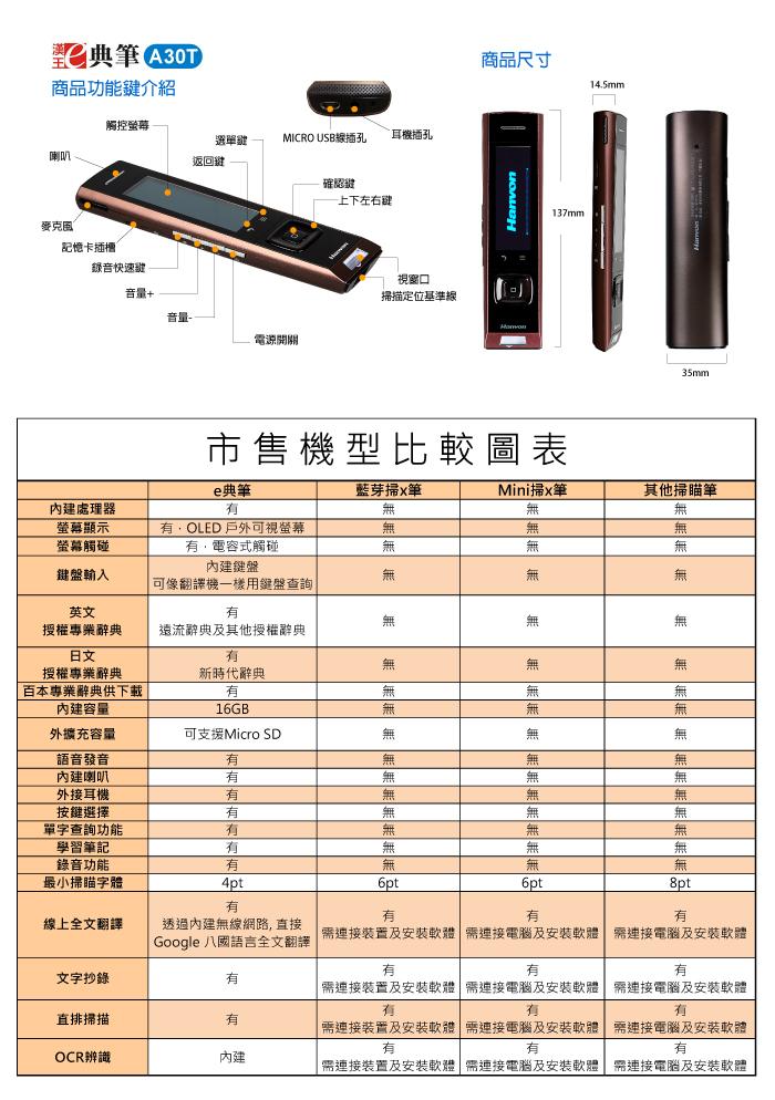 漢王e典筆A30T-功能介紹