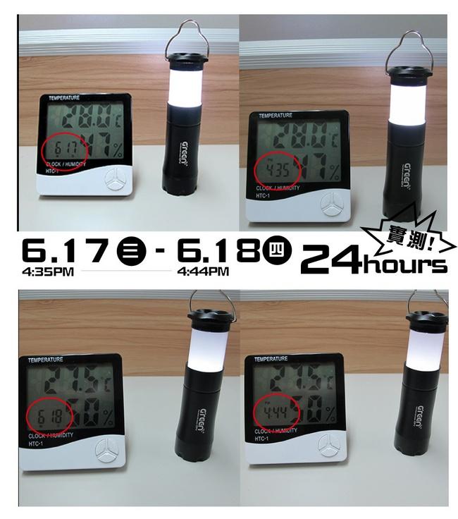 低耗電24小時持續電力