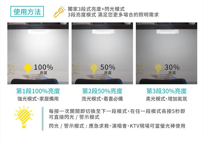 工作燈3段式亮度+閃光模式
