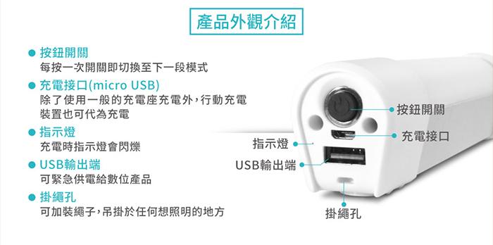 USB充電雙磁鐵工作燈可緊急供電給數位產品