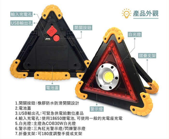 警示燈介紹