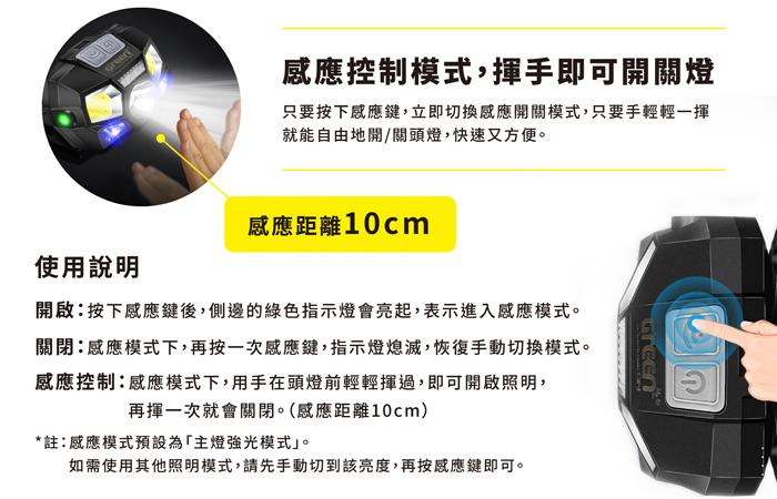 GREENON 防水強光感應式頭燈 迷你輕量  60度可調整角度