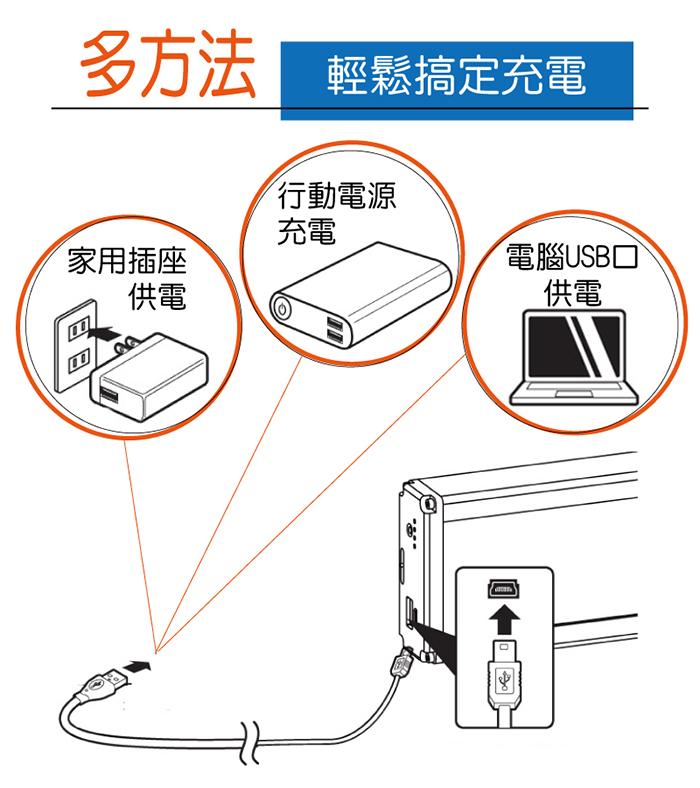 多種方法輕鬆充電