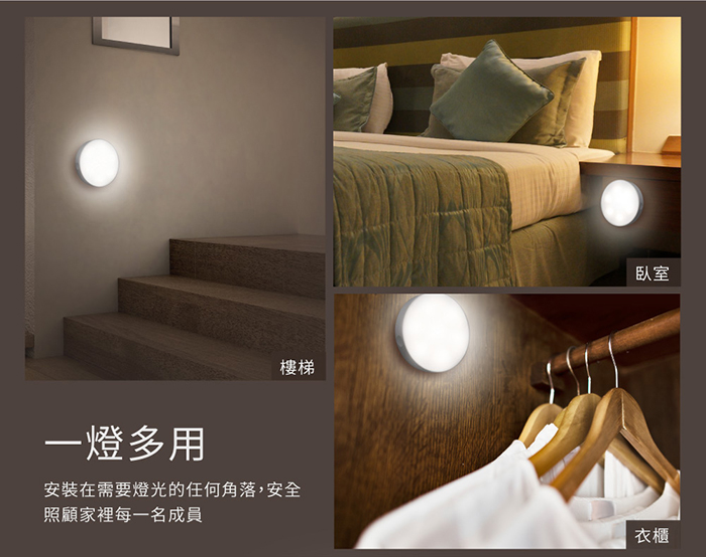 智慧人體感應燈 適用場合