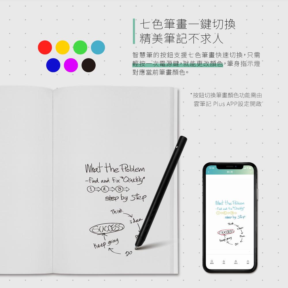 GREENON 雲筆記 Plus 智慧筆記工具組 七色筆畫一鍵切換