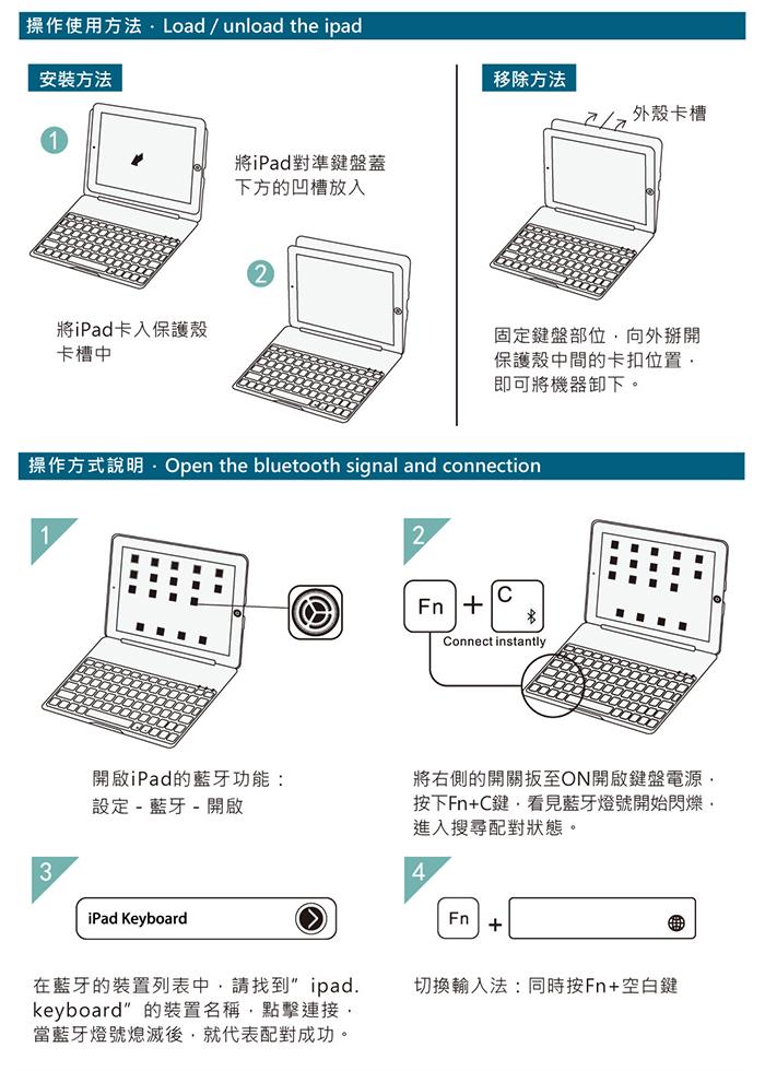 GREENON 鍵盤保護套F8S 筆插皮套版 安裝方法 操作說明