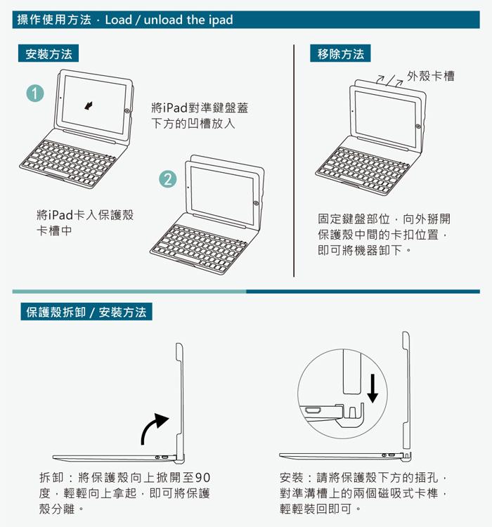 GREENON 鍵盤保護套F8S 背蓋可拆式 安裝方法 分離說明