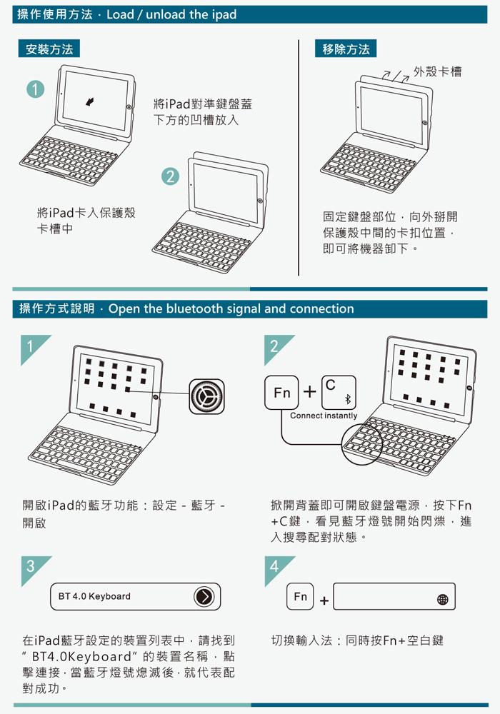 GREENON 鍵盤保護套 F8S 掀蓋經典版 操作說明