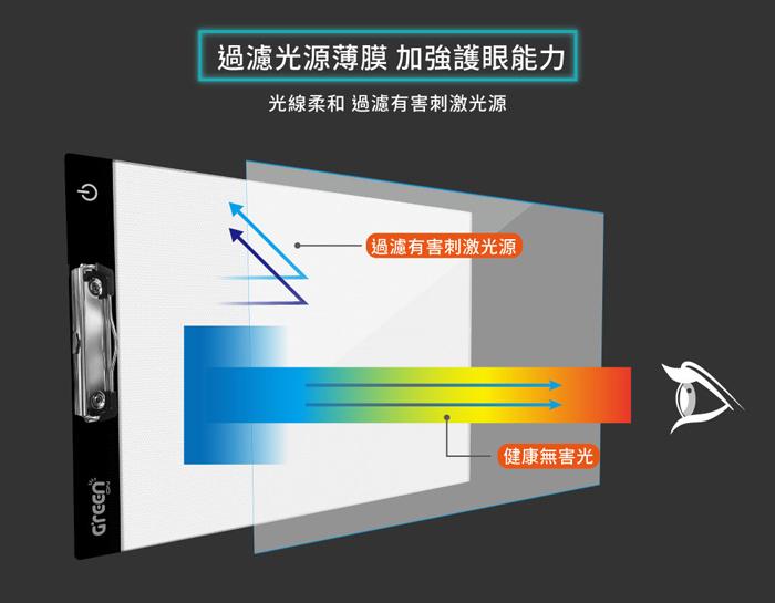 A4 觸控調節打光描圖板 LED打光板