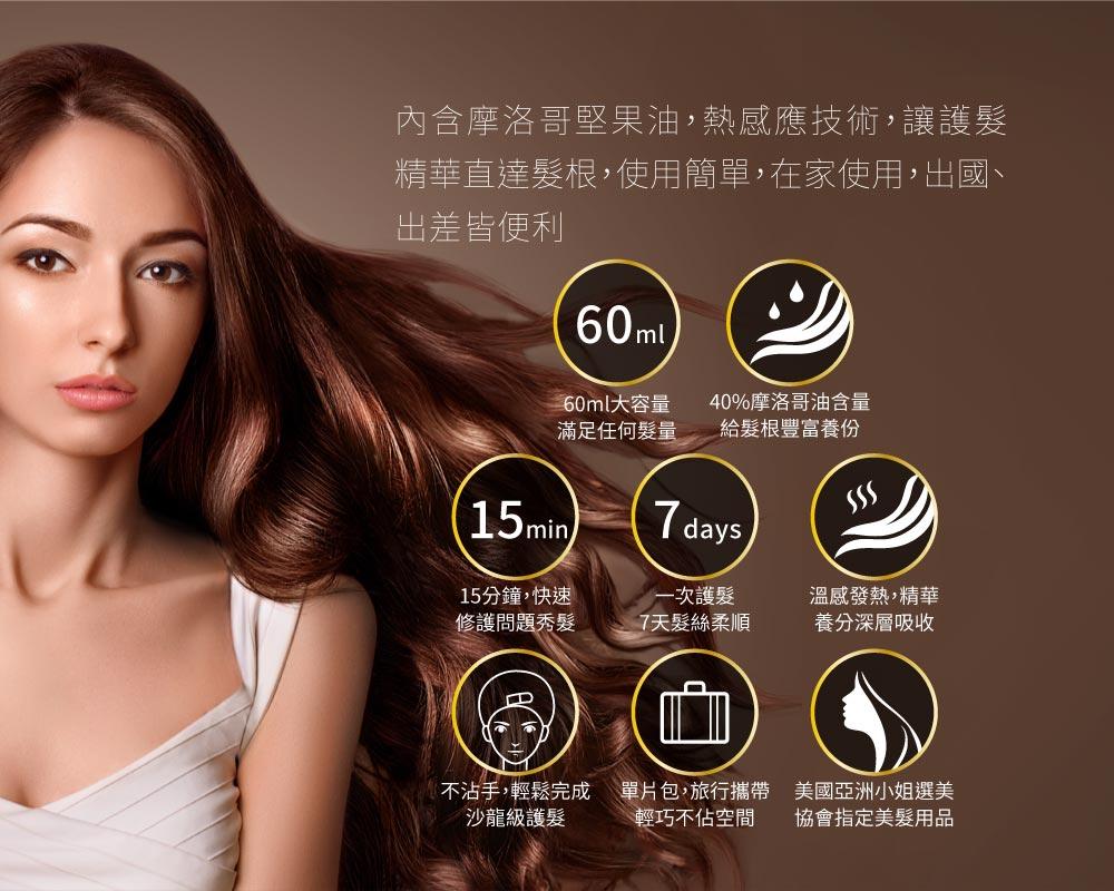美國BoTiNi 摩洛哥堅果油溫感蒸氣護髮膜 美國亞洲小姐選美協會指定美髮用品